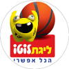 Pallacanestro - Israele - Super League - 2017/2018 - Home